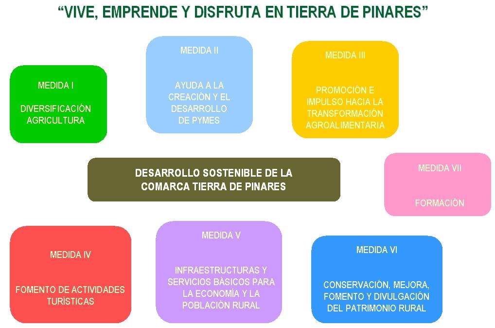 Imagen Medidas Leader